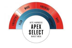 apex-select